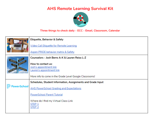 Remote Learning Survival Kit