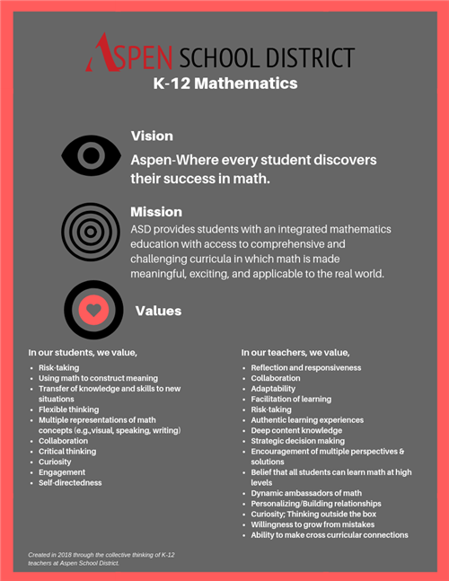 K-12 Mathematics Vision
